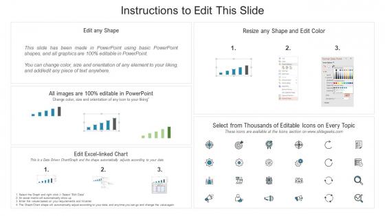 Estimated_Five_Year_Targets_Of_Hcl_Plus_Logistic_Company_Portrait_PDF_Slide_2