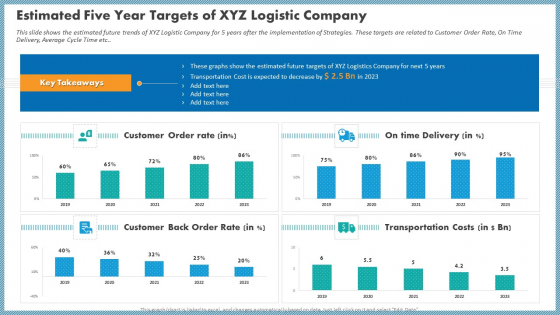 Estimated Five Year Targets Of XYZ Logistic Company Graphics PDF