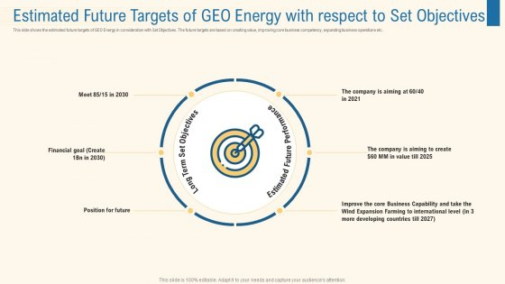 Estimated Future Targets Of Geo Energy With Respect To Set Objectives Elements PDF