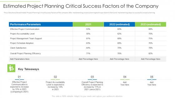 Estimated Project Planning Critical Success Factors Of The Company Slides PDF