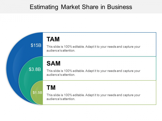Estimating Market Share In Business Ppt PowerPoint Presentation Summary Mockup