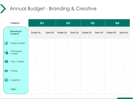 Estimating Marketing Budget Annual Budget Branding And Creative Ppt Model Designs Download PDF