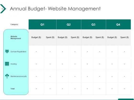 Estimating_Marketing_Budget_Ppt_PowerPoint_Presentation_Complete_Deck_With_Slides_Slide_12