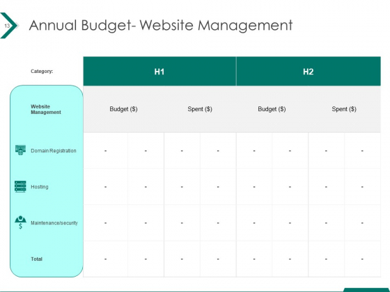 Estimating_Marketing_Budget_Ppt_PowerPoint_Presentation_Complete_Deck_With_Slides_Slide_13