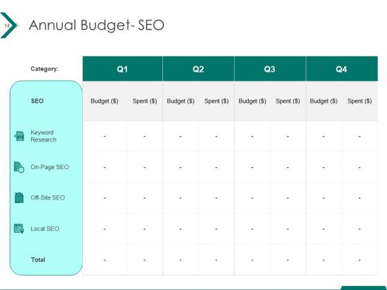 Estimating_Marketing_Budget_Ppt_PowerPoint_Presentation_Complete_Deck_With_Slides_Slide_14
