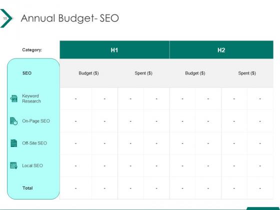 Estimating_Marketing_Budget_Ppt_PowerPoint_Presentation_Complete_Deck_With_Slides_Slide_15