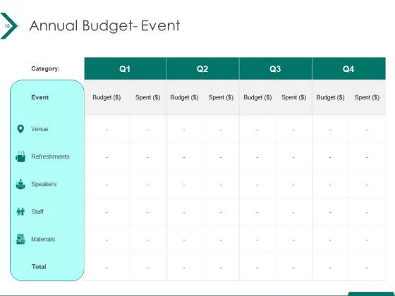 Estimating_Marketing_Budget_Ppt_PowerPoint_Presentation_Complete_Deck_With_Slides_Slide_18