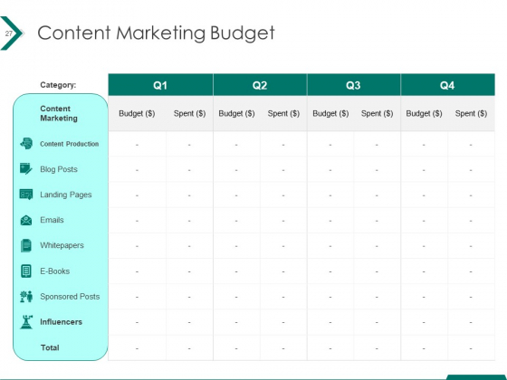 Estimating_Marketing_Budget_Ppt_PowerPoint_Presentation_Complete_Deck_With_Slides_Slide_27