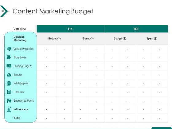 Estimating_Marketing_Budget_Ppt_PowerPoint_Presentation_Complete_Deck_With_Slides_Slide_28