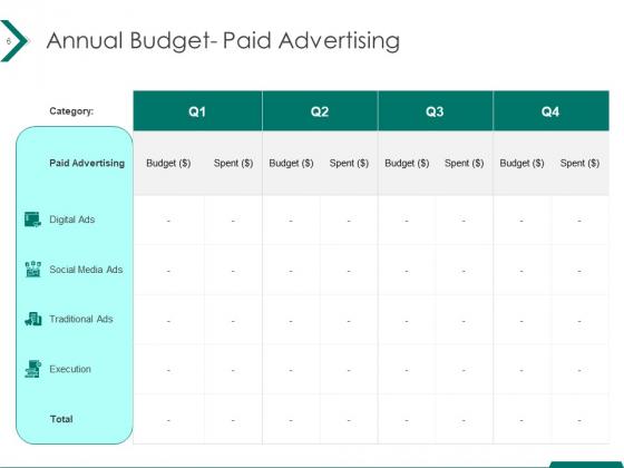 Estimating_Marketing_Budget_Ppt_PowerPoint_Presentation_Complete_Deck_With_Slides_Slide_6