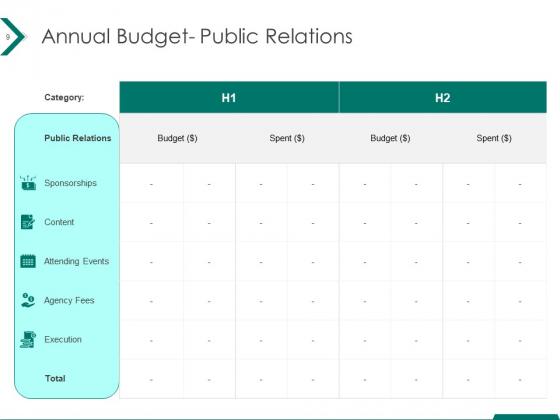 Estimating_Marketing_Budget_Ppt_PowerPoint_Presentation_Complete_Deck_With_Slides_Slide_9