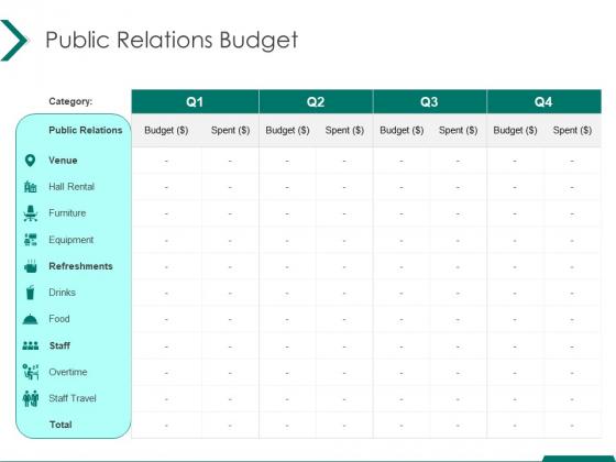 Estimating Marketing Budget Public Relations Budget Category Ppt Inspiration Backgrounds PDF