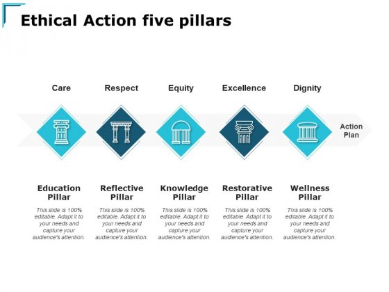 Ethical Action Five Pillars Ppt PowerPoint Presentation Portfolio Templates