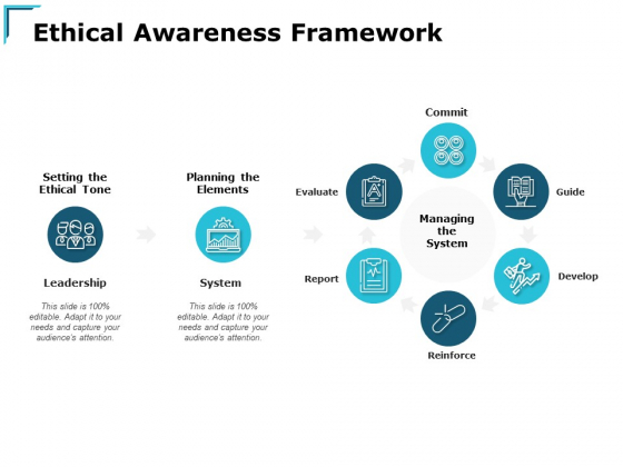 Ethical Awareness Framework Ppt PowerPoint Presentation Gallery Microsoft
