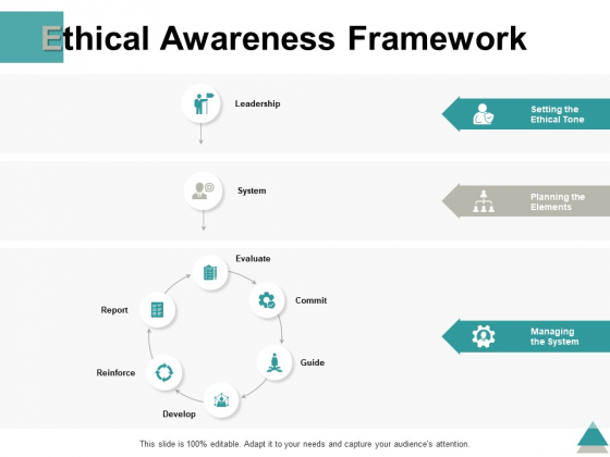Ethical Awareness Framework Ppt PowerPoint Presentation Show Diagrams