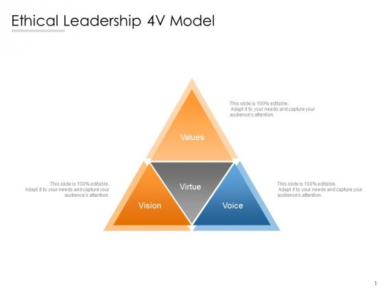 Ethical Leadership 4V Model Ppt PowerPoint Presentation Styles Guide