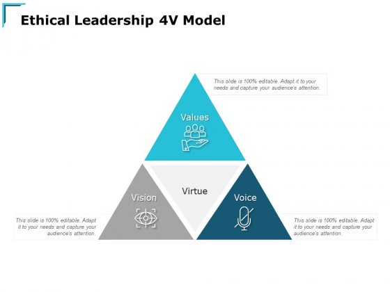 Ethical Leadership 4V Model Ppt PowerPoint Presentation Summary Slides