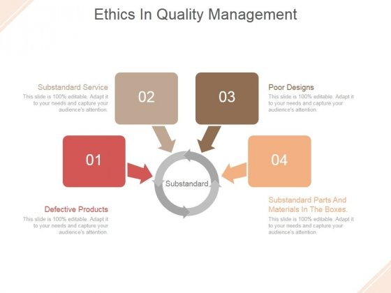 Ethics In Quality Management Ppt PowerPoint Presentation Example File