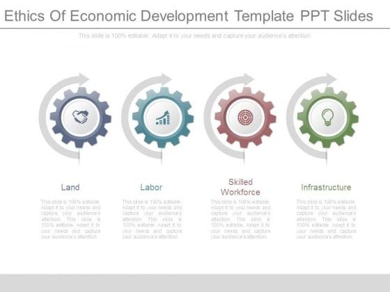 Ethics Of Economic Development Template Ppt Slides