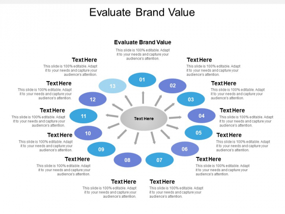 Evaluate Brand Value Ppt PowerPoint Presentation Infographic Template Graphic Tips Cpb