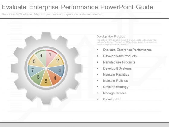 Evaluate Enterprise Performance Powerpoint Guide