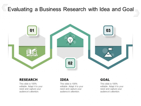 Evaluating A Business Research With Idea And Goal Ppt PowerPoint Presentation File Layout PDF