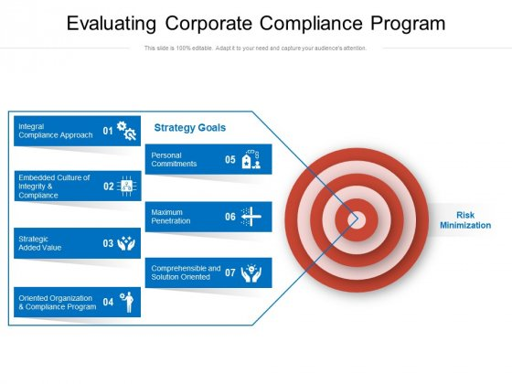 Evaluating Corporate Compliance Program Ppt PowerPoint Presentation File Layout PDF