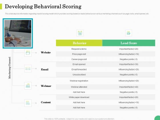 Evaluating Rank Prospects Developing Behavioral Scoring Ppt Portfolio Show PDF