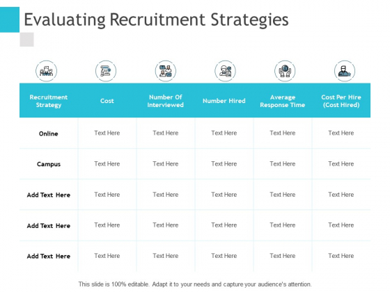 Evaluating Recruitment Strategies Ppt PowerPoint Presentation Layouts Design Ideas