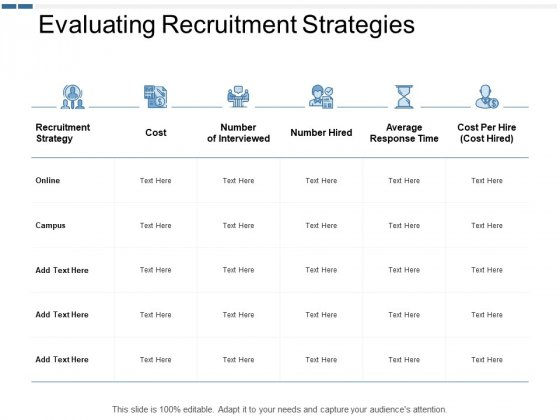 Evaluating Recruitment Strategies Ppt PowerPoint Presentation Model Example Topics