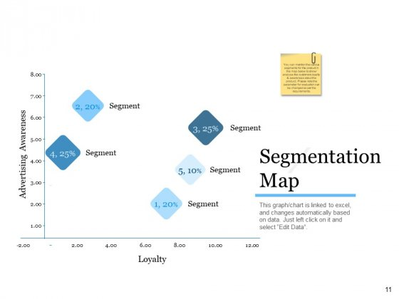 Evaluating_Target_Market_Segments_Ppt_PowerPoint_Presentation_Complete_Deck_With_Slides_Slide_11