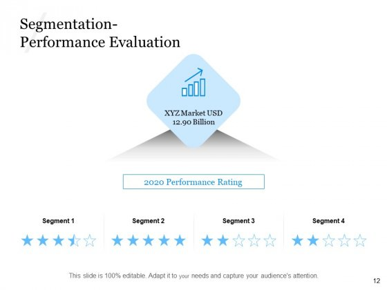 Evaluating_Target_Market_Segments_Ppt_PowerPoint_Presentation_Complete_Deck_With_Slides_Slide_12