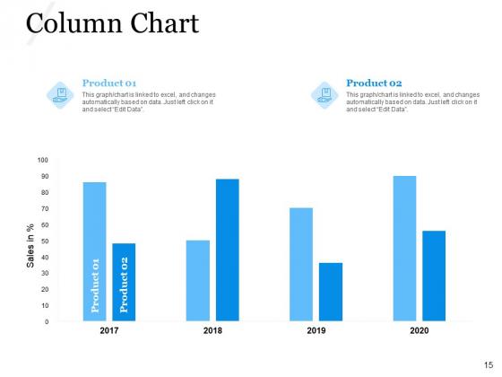 Evaluating_Target_Market_Segments_Ppt_PowerPoint_Presentation_Complete_Deck_With_Slides_Slide_15