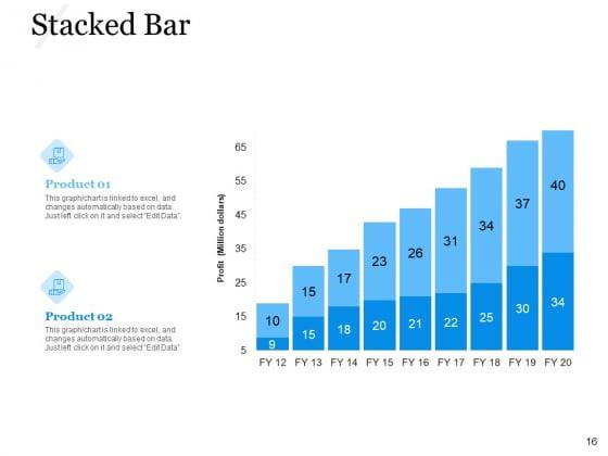 Evaluating_Target_Market_Segments_Ppt_PowerPoint_Presentation_Complete_Deck_With_Slides_Slide_16