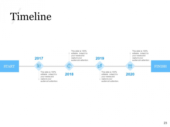 Evaluating_Target_Market_Segments_Ppt_PowerPoint_Presentation_Complete_Deck_With_Slides_Slide_23