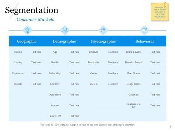 Evaluating_Target_Market_Segments_Ppt_PowerPoint_Presentation_Complete_Deck_With_Slides_Slide_3