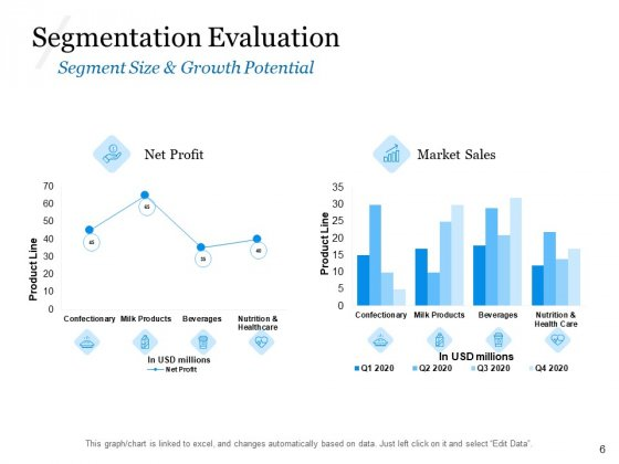 Evaluating_Target_Market_Segments_Ppt_PowerPoint_Presentation_Complete_Deck_With_Slides_Slide_6