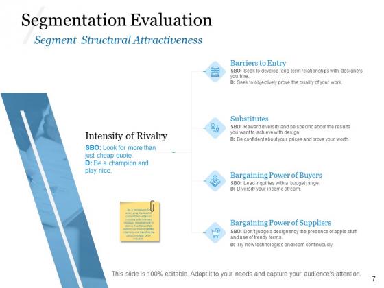 Evaluating_Target_Market_Segments_Ppt_PowerPoint_Presentation_Complete_Deck_With_Slides_Slide_7