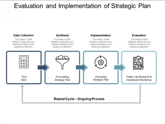 Evaluation And Implementation Of Strategic Plan Ppt PowerPoint Presentation Gallery Deck