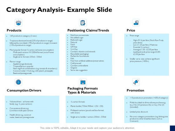 Evaluation Criteria Of New Product Development Process Category Analysis Example Slide Elements PDF