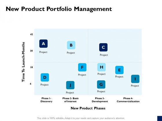 Evaluation Criteria Of New Product Development Process New Product Portfolio Management Clipart PDF