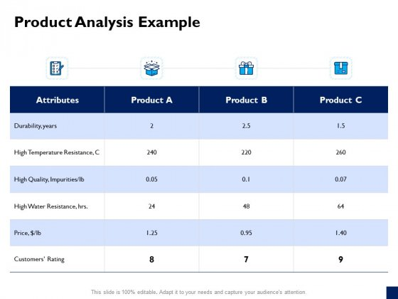 Evaluation Criteria Of New Product Development Process Product Analysis Example Slides PDF