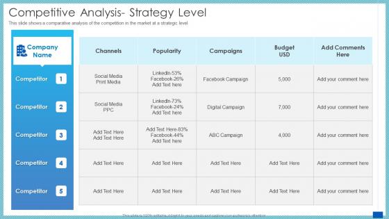 Evaluation Evolving Advanced Enterprise Development Marketing Tactics Competitive Analysis Strategy Level Brochure PDF