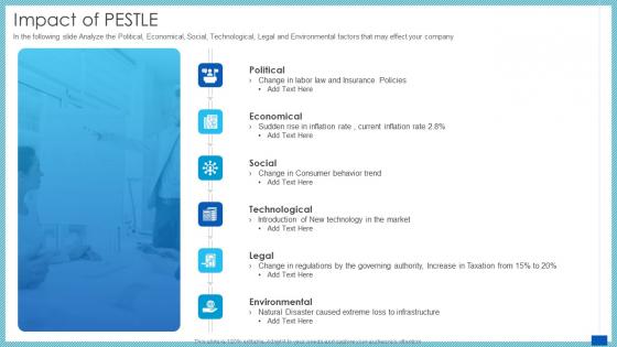 Evaluation Evolving Advanced Enterprise Development Marketing Tactics Impact Of PESTLE Ppt File Rules PDF