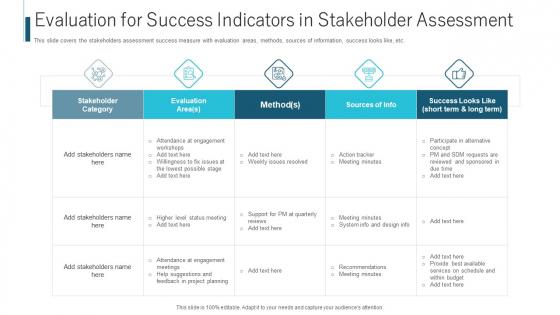 Evaluation For Success Indicators In Stakeholder Assessment Ppt File Smartart PDF
