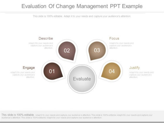 Evaluation Of Change Management Ppt Example