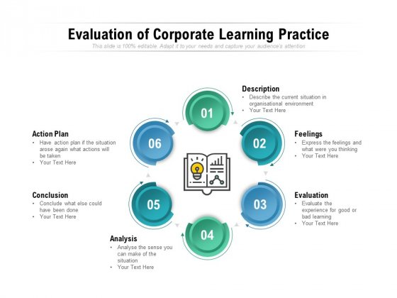 Evaluation Of Corporate Learning Practice Ppt PowerPoint Presentation Icon Graphic Tips