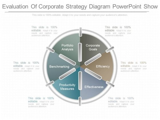 Evaluation Of Corporate Strategy Diagram Powerpoint Show