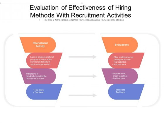 Evaluation Of Effectiveness Of Hiring Methods With Recruitment Activities Ppt PowerPoint Presentation Gallery Graphics Pictures PDF