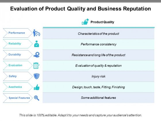 Evaluation Of Product Quality And Business Reputation Ppt PowerPoint Presentation Summary Icons PDF